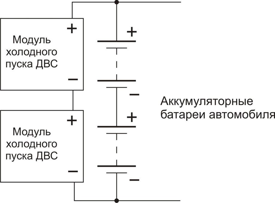 Схема подключения модулей к